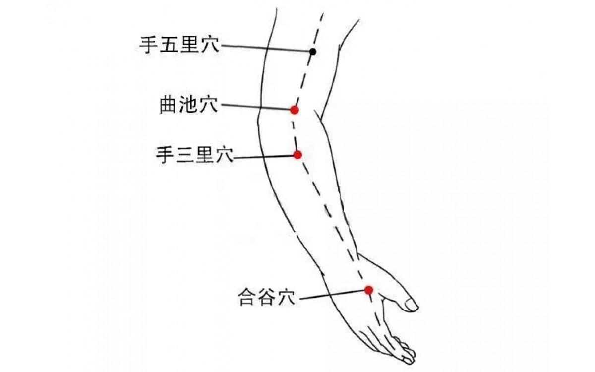 网球肘的中医治疗方法